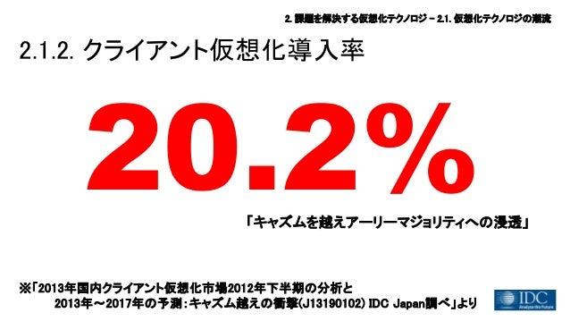 2. 課題を解決する仮想化テクノロジ – 2.1. 仮想化テクノロジの潮流  2.1.2. クライアント仮想化導入率  20.2%  「キャズムを越えアーリーマジョリティへの浸透」  ※「2013年国内クライアント仮想化市場2012年下半期の分...