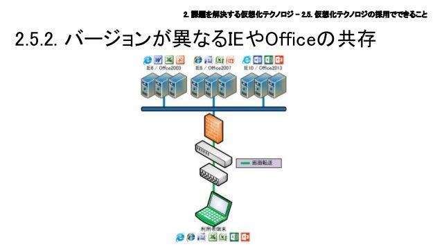 2. 課題を解決する仮想化テクノロジ – 2.5. 仮想化テクノロジの採用でできること  2.5.2. バージョンが異なるIEやOfficeの共存