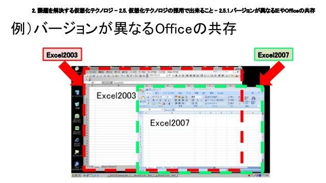2. 課題を解決する仮想化テクノロジ – 2.5. 仮想化テクノロジの採用で出来ること – 2.5.1.バージョンが異なるIEやOfficeの共存  例)バージョンが異なるOfficeの共存 Excel2003  Excel2007