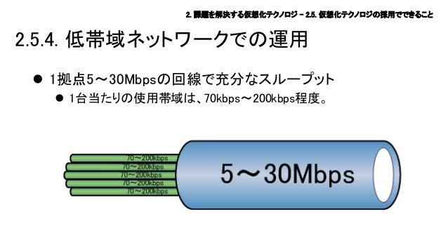 2. 課題を解決する仮想化テクノロジ – 2.5. 仮想化テクノロジの採用でできること  2.5.4. 低帯域ネットワークでの運用  1拠点5~30Mbpsの回線で充分なスループット  1台当たりの使用帯域は、70kbps~200kbps程...