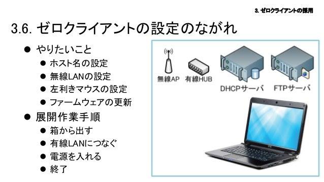 3. ゼロクライアントの採用  3.6. ゼロクライアントの設定のながれ  やりたいこと      ホスト名の設定 無線LANの設定 左利きマウスの設定 ファームウェアの更新   展開作業手順      箱から出す 有線LA...