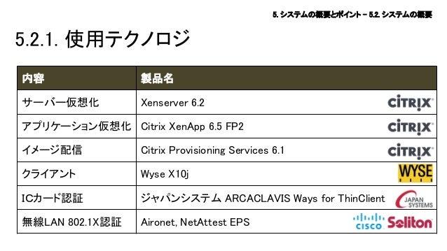 5. システムの概要とポイント – 5.2. システムの概要  5.2.1. 使用テクノロジ 内容  製品名  サーバー仮想化  Xenserver 6.2  アプリケーション仮想化 Citrix XenApp 6.5 FP2 イメージ配信  ...
