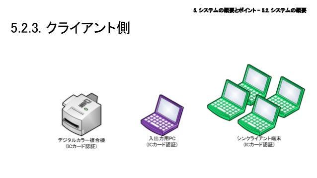 5. システムの概要とポイント – 5.2. システムの概要  5.2.3. クライアント側