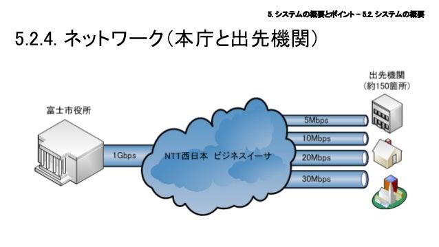 5. システムの概要とポイント – 5.2. システムの概要  5.2.4. ネットワーク(本庁と出先機関)