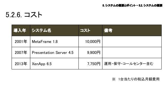5. システムの概要とポイント – 5.2. システムの概要  5.2.6. コスト 導入年  システム名  コスト  備考  2001年  MetaFrame 1.8  2007年  Presentation Server 4.5  9,90...