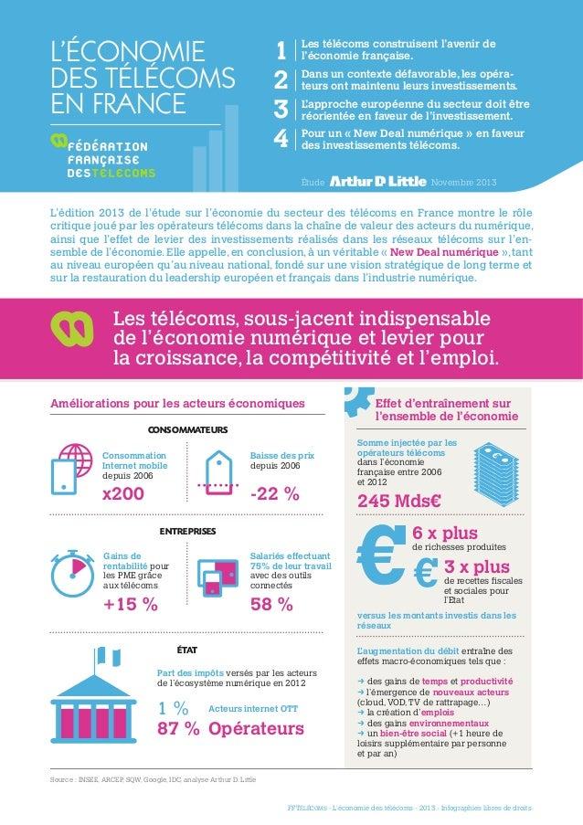 FFTÉLÉCOMS - L'économie des télécoms - 2013 - Infographies libres de droits Améliorations pour les acteurs économiques L'É...