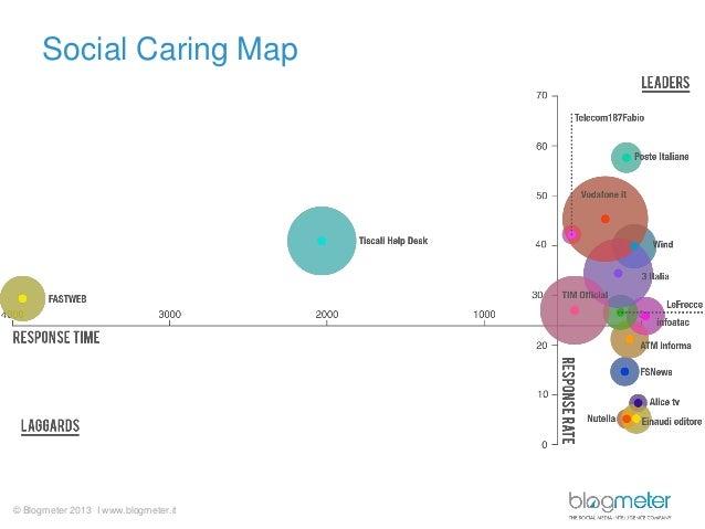 Social Caring Map  © Blogmeter 2013 I www.blogmeter.it