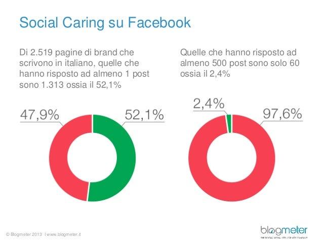 201312_IAB_ Lo stato del social caring in Italia Slide 3