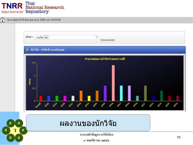 thai research report Thai express's rich history of expansion and growth information about the competitive advantages of our franchise we'll email you a report and follow up with a short conversation to answer any questions you have.