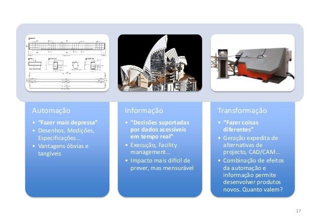 """Automação  Informação  Transformação  • """"Fazer mais depressa"""" • Desenhos, Medições, Especificações… • Vantagens óbvias e t..."""