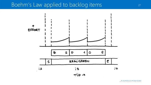 boehms law