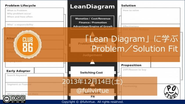 「Lean Diagram」に学ぶ Problem/Solution Fit  2013年12月14日(土) @fullvirtue Copyright © @fullvirtue. All rights reserved.