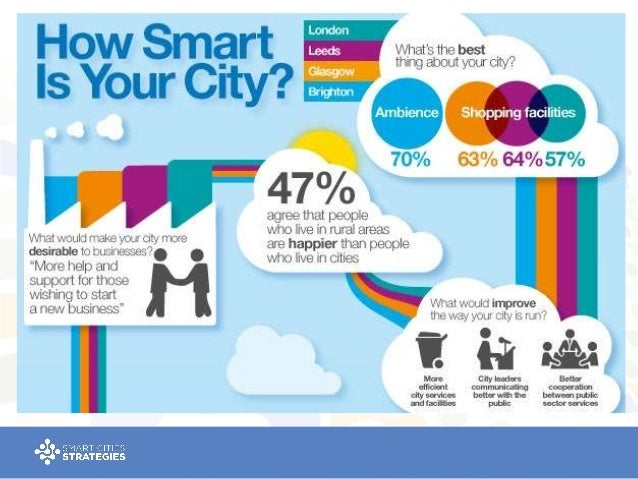 Strategies That Make Your City Smarter