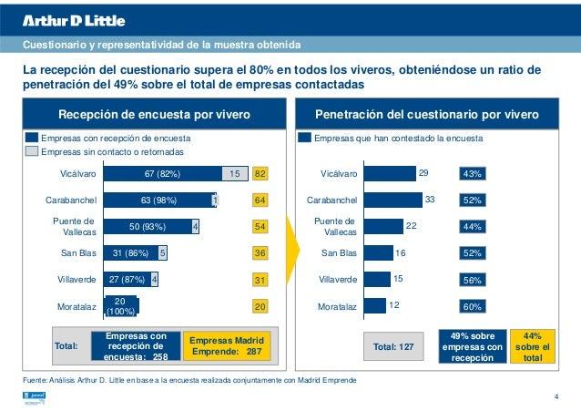 Valoraci n del impacto de la red de viveros de madrid for Vivero definicion