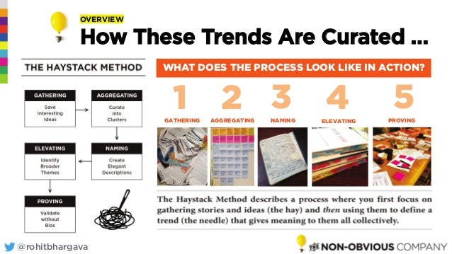 @rohitbhargava@rohitbhargava OVERVIEW How These Trends Are Curated … WHAT DOES THE PROCESS LOOK LIKE IN ACTION? AGGREGATIN...