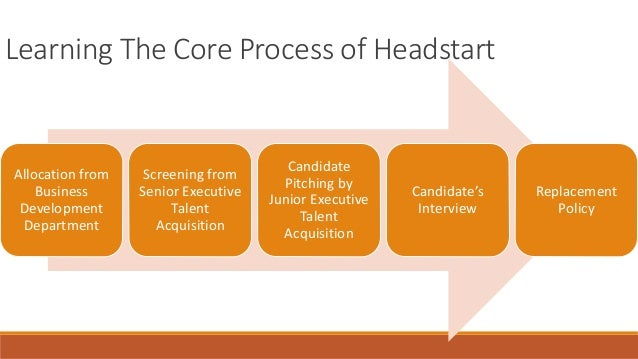 Headstart Manpower Consultants Talent Acquisition