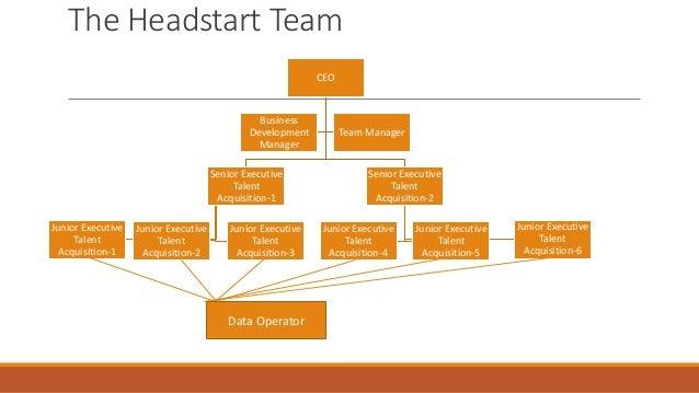 5 - Talent Acquisition Consultant