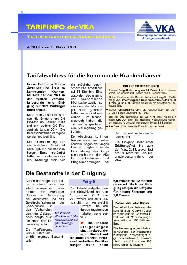 TARIFINFO der VKA T ARIFVERHANDLUNGEN K RANKENHÄUSER 4/2013  VOM  7 . M ÄRZ 2 0 1 3  Tarifabschluss für die kommunale Kran...