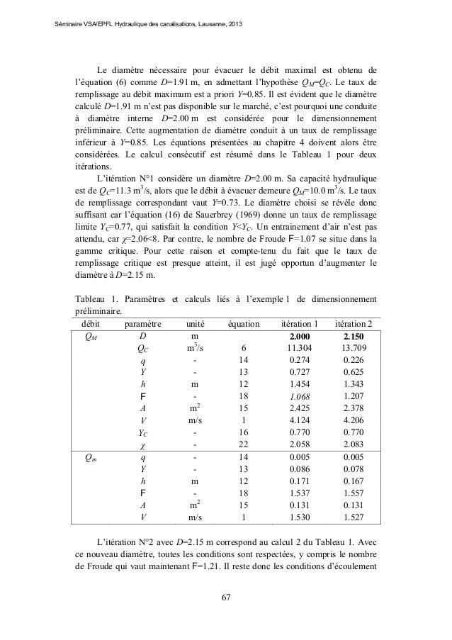 Séminaire VSA/EPFL Hydraulique des canalisations, Lausanne, 2013  Le diamètre nécessaire pour évacuer le débit maximal est...