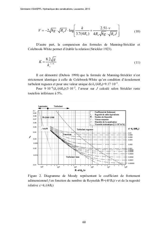 Séminaire VSA/EPFL Hydraulique des canalisations, Lausanne, 2013   2.51  v k V  2 8 g  Rh J  log    3.7(4 Rh ) 4 ...
