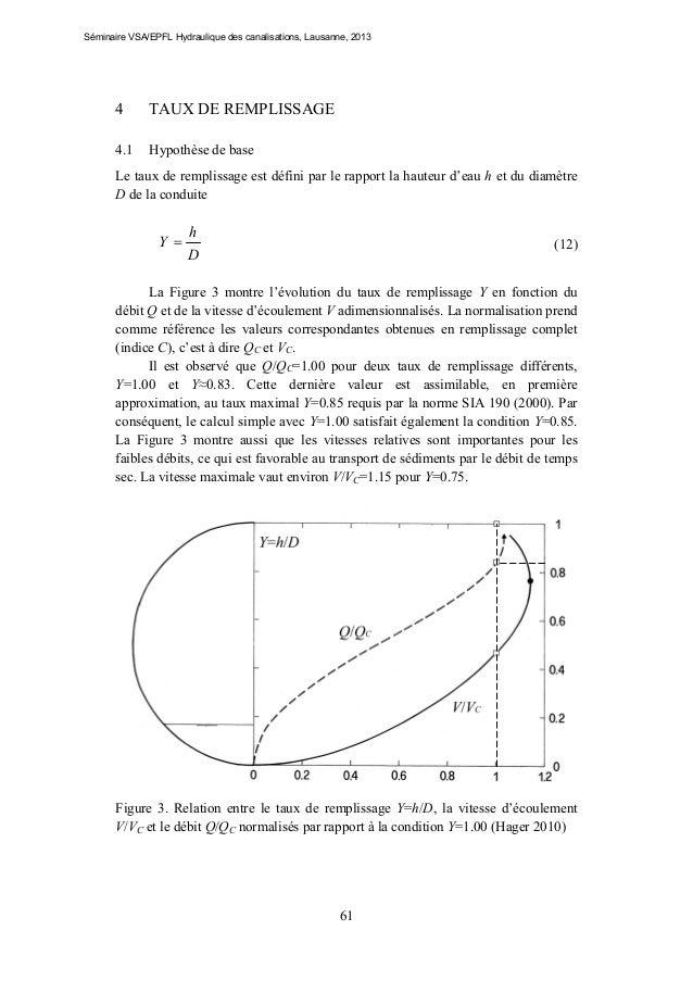 Séminaire VSA/EPFL Hydraulique des canalisations, Lausanne, 2013  4  TAUX DE REMPLISSAGE  4.1  Hypothèse de base  Le taux ...