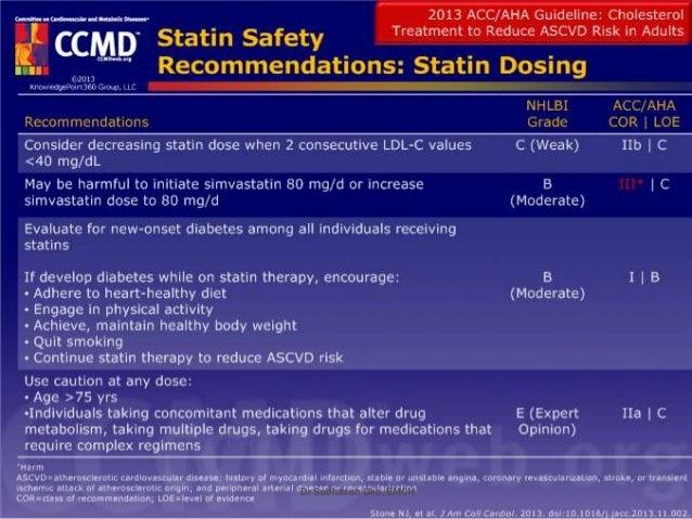 acc/aha heart failure guidelines 2013 pdf