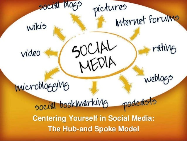 Centering Yourself in Social Media: The Hub-and Spoke Model