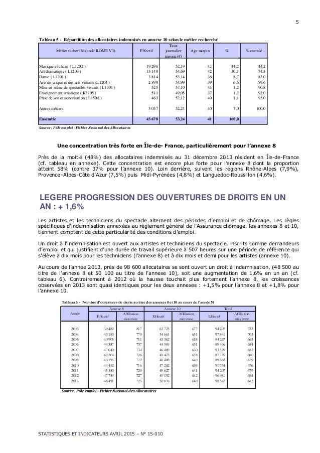 5 STATISTIQUES ET INDICATEURS AVRIL 2015 – N° 15-010 Tableau 5 - Répartition des allocataires indemnisés en annexe 10 selo...