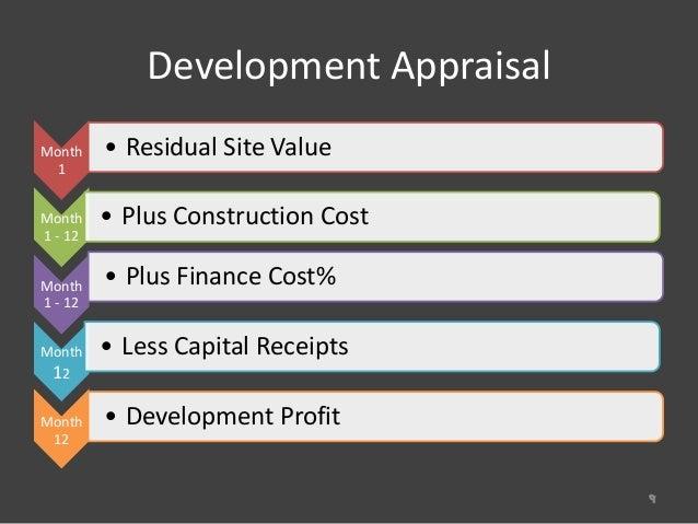 introduction to property development pdf
