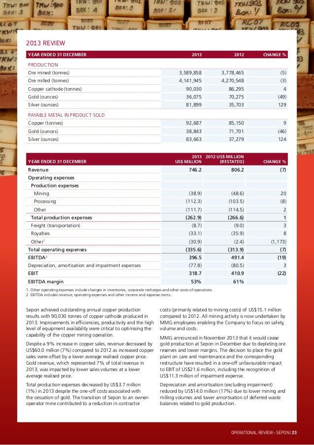 Zijin mining group co ltd annual report 2013