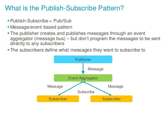 Publish & Subscribe to events using an Event Aggregator Slide 3
