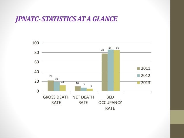 2013 audit overview  new Slide 2