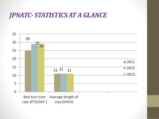 2013 audit overview  new Slide 3