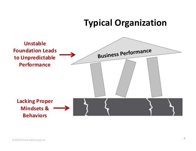 TypicalOrganization     Unstable FoundationLeads toUnpredictable   Performance    LackingProper     Mindsets&   ...