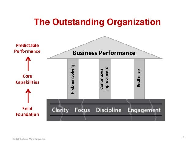 The Outstanding Organization   Predictable  Performance                                BusinessPerformance              ...