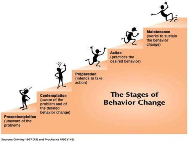 psychology and behavioural change Behavioral and cognitive psychology is a specialty in professional psychology that reflects an experimental-clinical approach distinguished by use of principles of human learning and development and theories of cognitive processing to promote meaningful change in maladaptive human behavior and.