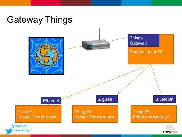 Contruindo robots com java embedded suite raspberry pi