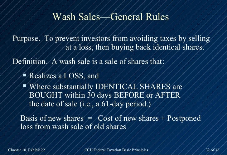 Wash sale rules stock options