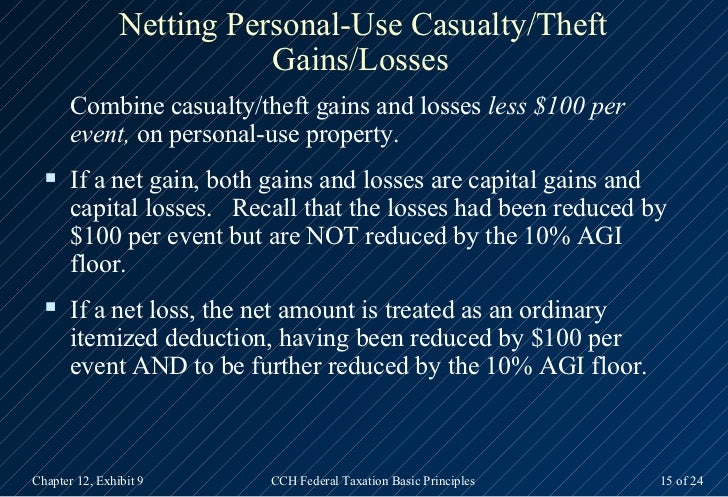 Form 4684 – Theft and Casualty Losses