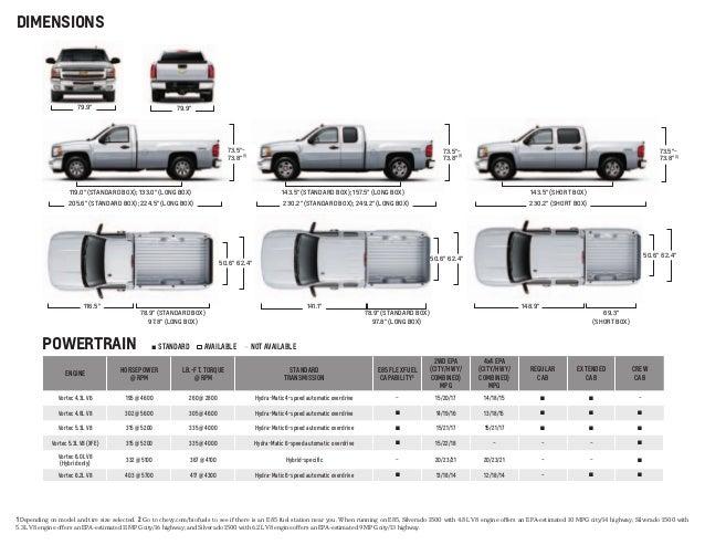 Silverado truck bed dimensions