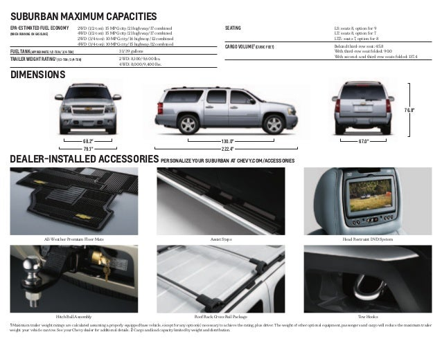 2013 Chevrolet Suburban Brochure South Jersey Chevrolet Dealer