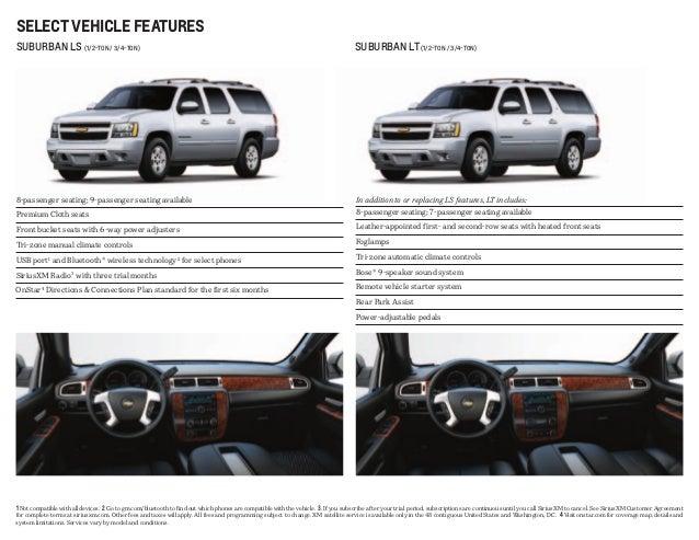 2013 chevy suburban ltz manual