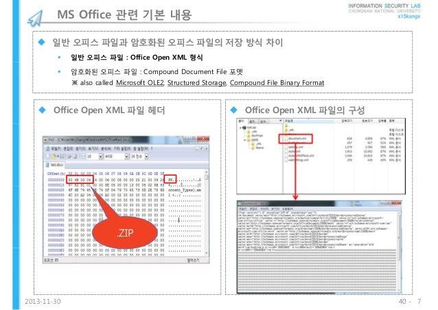 2013 codeengn conference 09 x15kangx ms office 2010 - Office open xml format or open document format ...