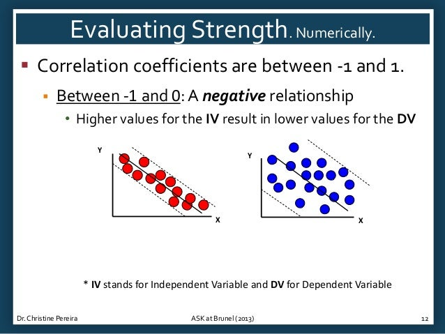 correlations using spss