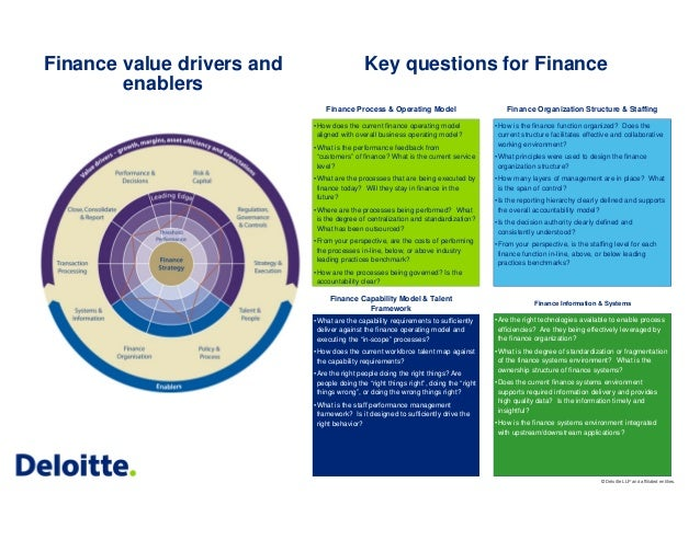 how to build a financial operating model
