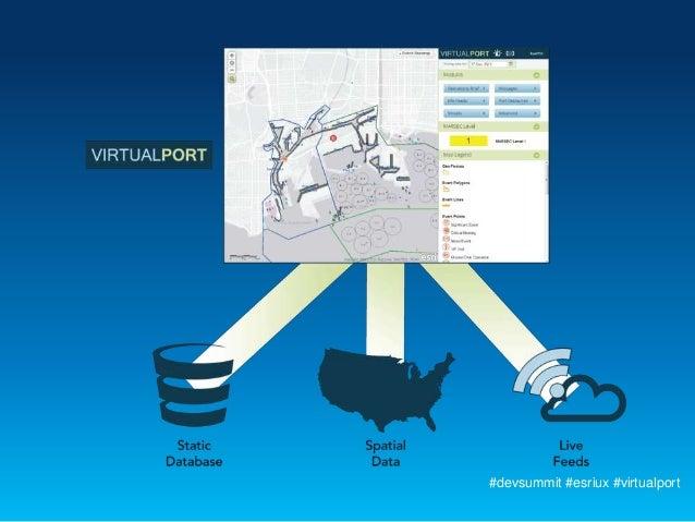 #devsummit #esriux #virtualport