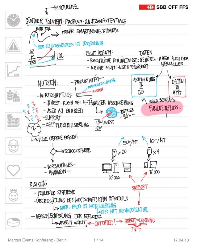 Sketchnotes - 2013- Dynamic Desktop and Client Infrastructures