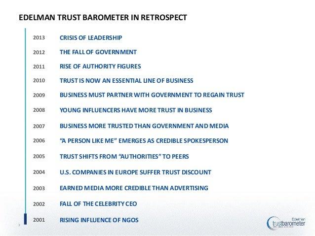 Global Deck: 2013 Edelman Trust Barometer Slide 3