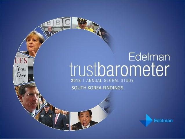 SOUTH KOREA FINDINGS