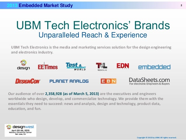embedded market study In this report, the global embedded systems market is valued at usd xx million in 2016 and is expected to reach usd xx million by the end of 2022, growing at a cagr of xx% between 2016 and.